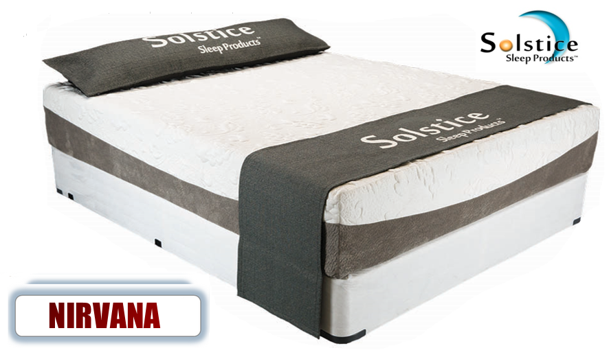 Affordable Furniture And Mattress Charlotte